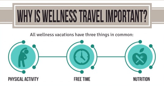 Why Wellness Travel is Important to Your Health and Work