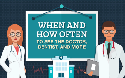 When and How Often to See the Doctor, Dentist, and More [Infographic]